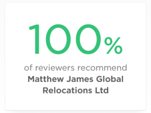 100% Recommended by our customers